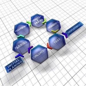 software quality assurance test plan