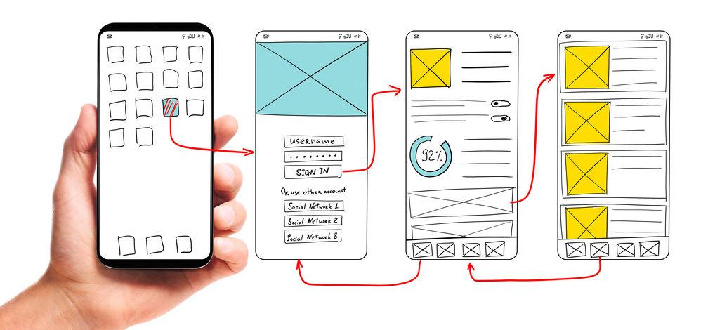 User Experience vs. User Interface Design