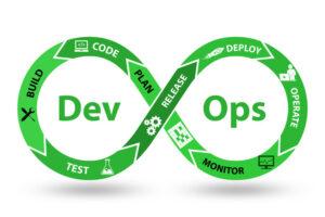 Agile Testing Methodology: The Three Main Types of Agile Testing